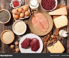 筋肉を増やす食事の摂り方